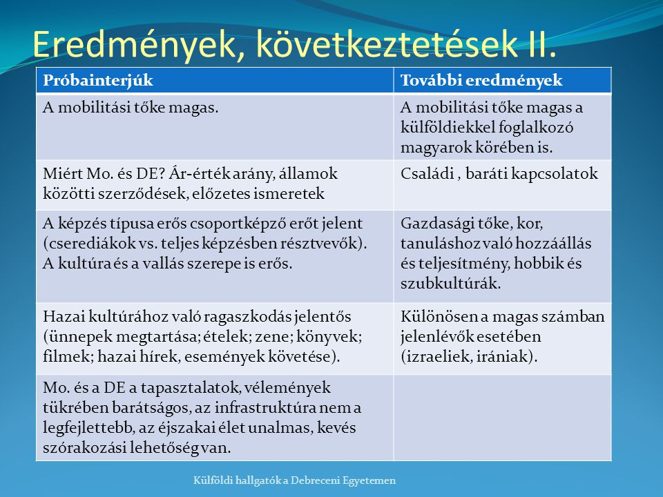 Eredmények, következtetések II. Külföldi hallgatók a Debreceni Egyetemen PróbainterjúkTovábbi eredmények A mobilitási tőke magas.A mobilitási tőke mag