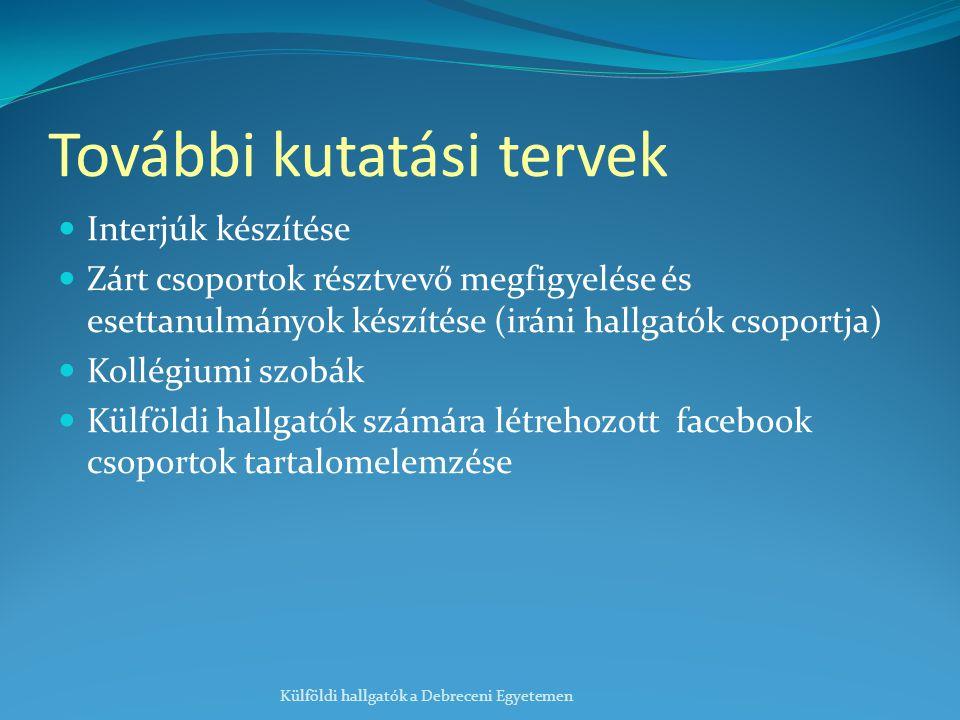 További kutatási tervek Interjúk készítése Zárt csoportok résztvevő megfigyelése és esettanulmányok készítése (iráni hallgatók csoportja) Kollégiumi szobák Külföldi hallgatók számára létrehozott facebook csoportok tartalomelemzése Külföldi hallgatók a Debreceni Egyetemen