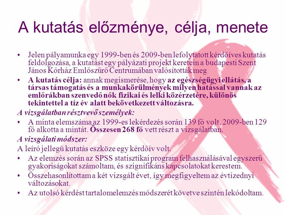 A kutatás előzménye, célja, menete Jelen pályamunka egy 1999-ben és 2009-ben lefolytatott kérdőíves kutatás feldolgozása, a kutatást egy pályázati pro