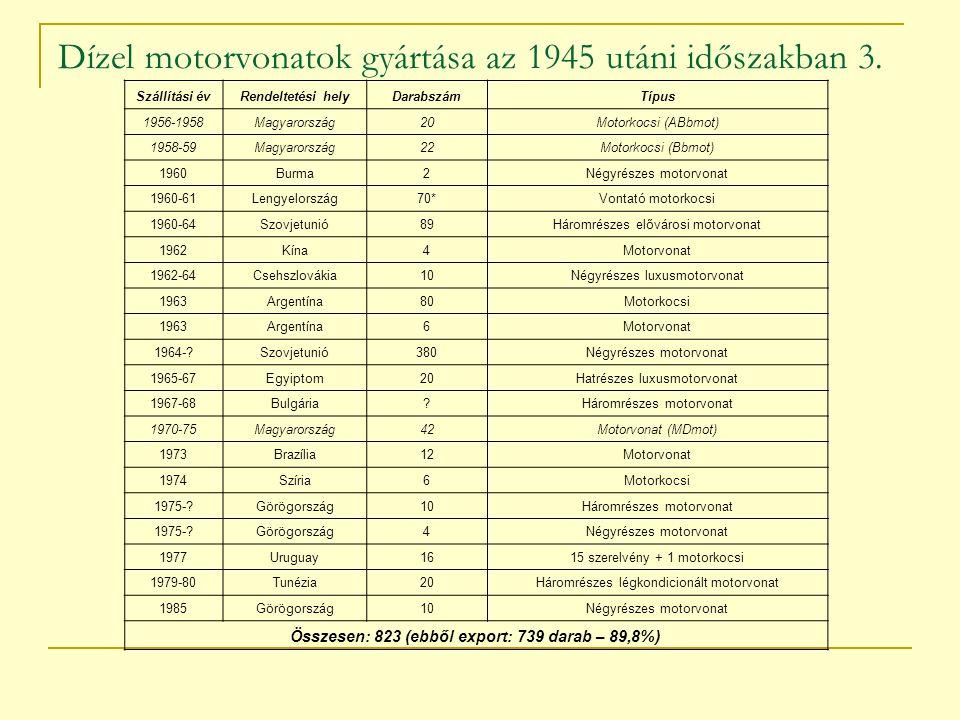 Dízel motorvonatok gyártása az 1945 utáni időszakban 3. Szállítási évRendeltetési helyDarabszámTípus 1956-1958Magyarország20Motorkocsi (ABbmot) 1958-5