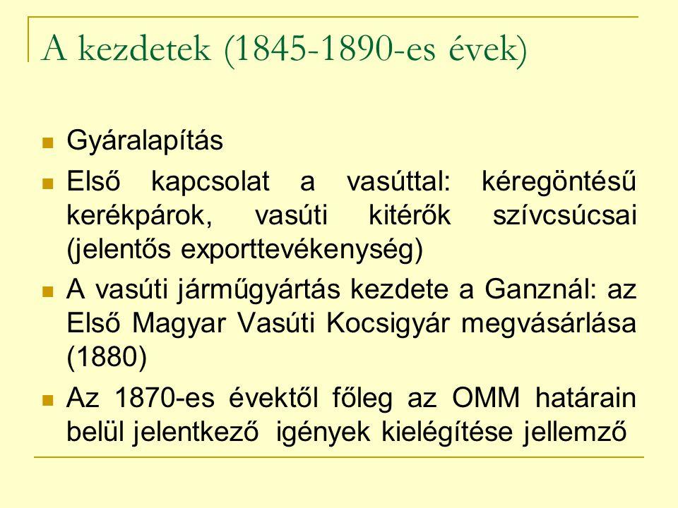 A kezdetek (1845-1890-es évek) Gyáralapítás Első kapcsolat a vasúttal: kéregöntésű kerékpárok, vasúti kitérők szívcsúcsai (jelentős exporttevékenység)