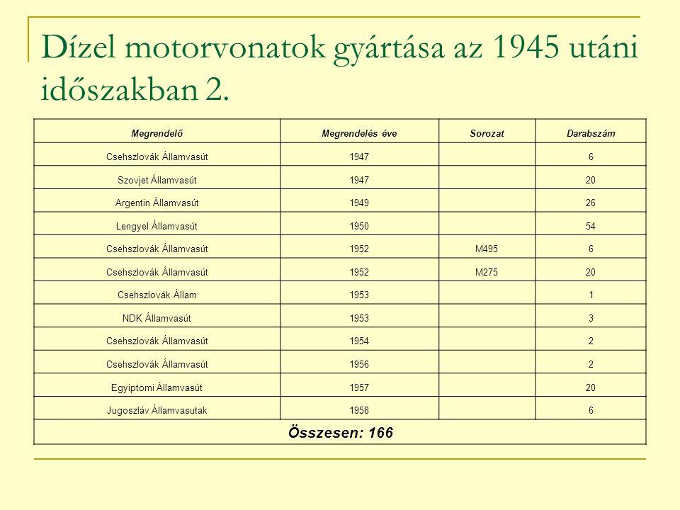 Dízel motorvonatok gyártása az 1945 utáni időszakban 3.