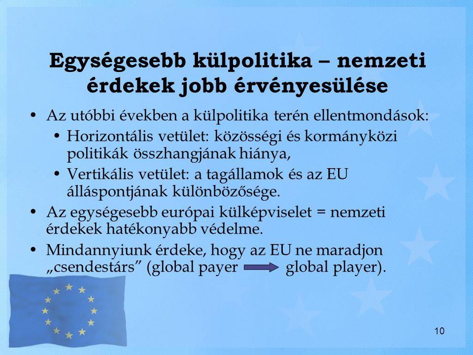 Egységesebb külpolitika – nemzeti érdekek jobb érvényesülése Az utóbbi években a külpolitika terén ellentmondások: Horizontális vetület: közösségi és kormányközi politikák összhangjának hiánya, Vertikális vetület: a tagállamok és az EU álláspontjának különbözősége.