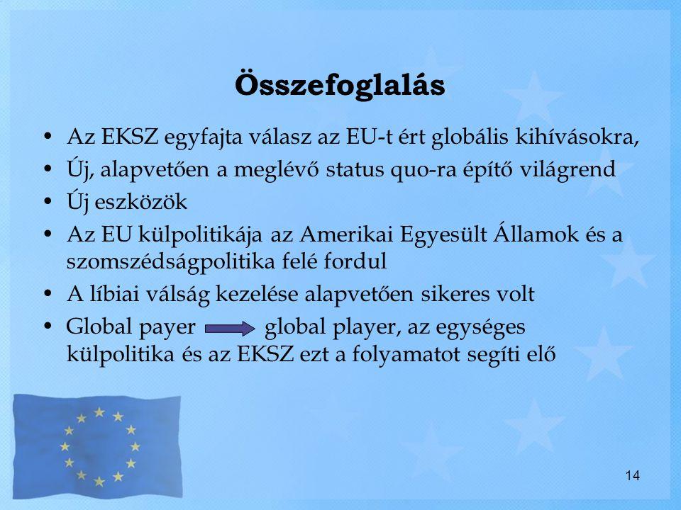 Összefoglalás Az EKSZ egyfajta válasz az EU-t ért globális kihívásokra, Új, alapvetően a meglévő status quo-ra építő világrend Új eszközök Az EU külpolitikája az Amerikai Egyesült Államok és a szomszédságpolitika felé fordul A líbiai válság kezelése alapvetően sikeres volt Global payer global player, az egységes külpolitika és az EKSZ ezt a folyamatot segíti elő 14