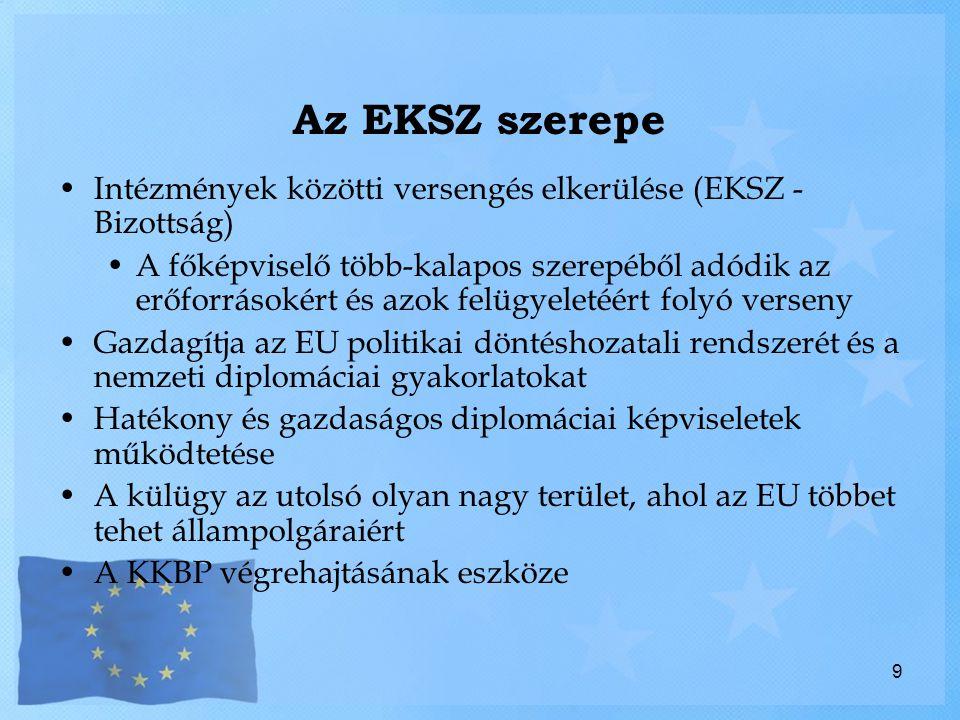 Az EKSZ szerepe Intézmények közötti versengés elkerülése (EKSZ - Bizottság) A főképviselő több-kalapos szerepéből adódik az erőforrásokért és azok felügyeletéért folyó verseny Gazdagítja az EU politikai döntéshozatali rendszerét és a nemzeti diplomáciai gyakorlatokat Hatékony és gazdaságos diplomáciai képviseletek működtetése A külügy az utolsó olyan nagy terület, ahol az EU többet tehet állampolgáraiért A KKBP végrehajtásának eszköze 9