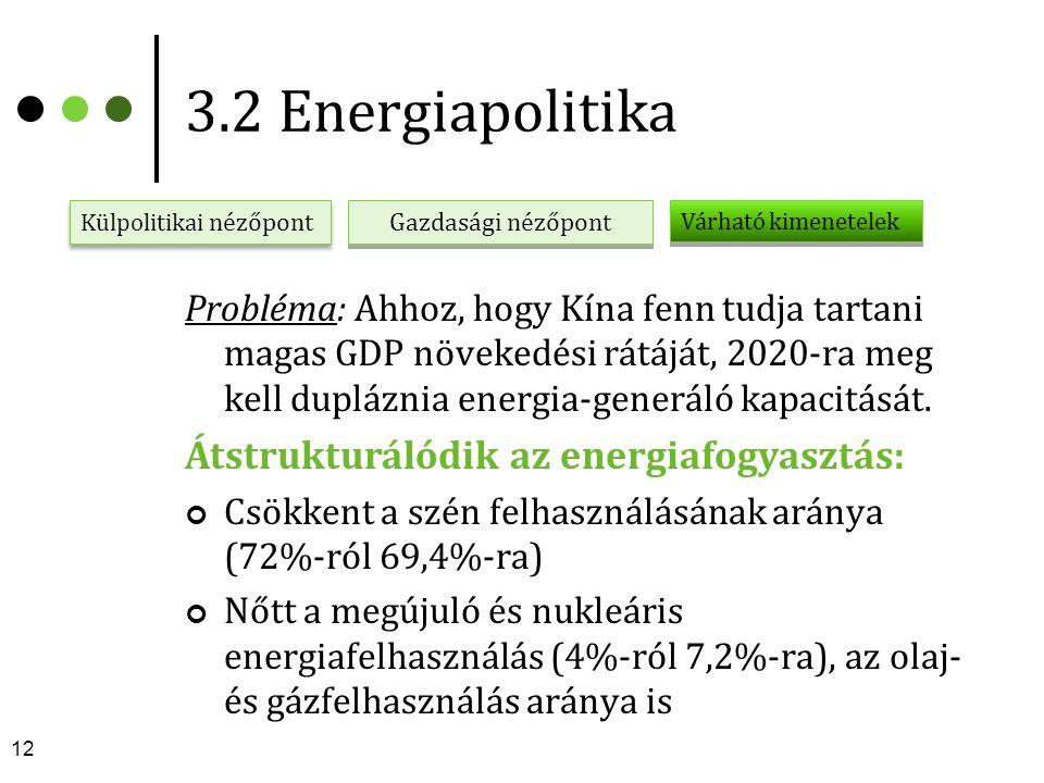 3.2 Energiapolitika Probléma: Ahhoz, hogy Kína fenn tudja tartani magas GDP növekedési rátáját, 2020-ra meg kell dupláznia energia-generáló kapacitásá