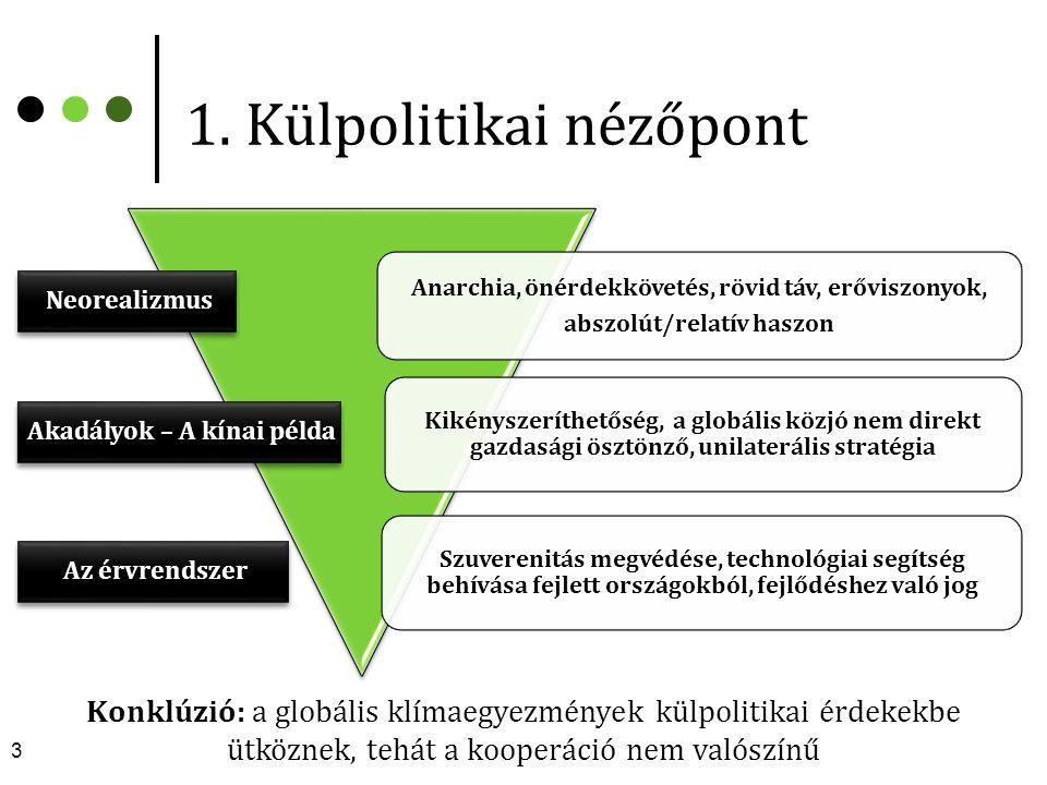Anarchia, önérdekkövetés, rövid táv, erőviszonyok, abszolút/relatív haszon Kikényszeríthetőség, a globális közjó nem direkt gazdasági ösztönző, unilat
