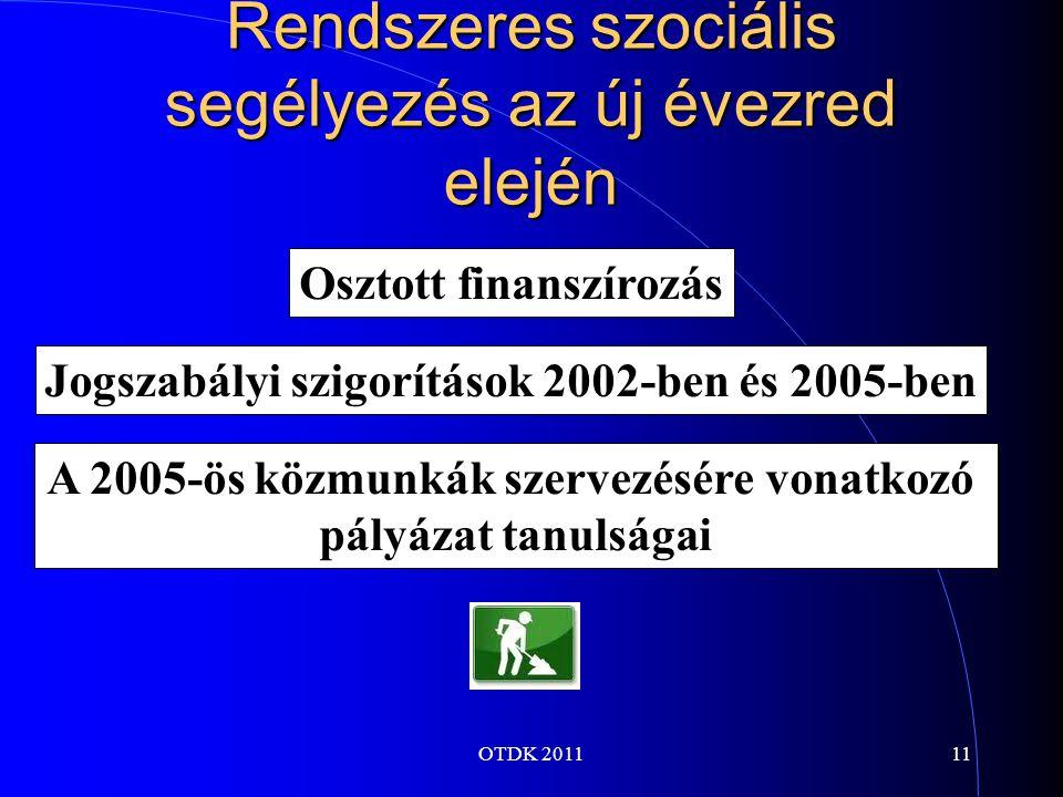 OTDK 201111 Rendszeres szociális segélyezés az új évezred elején Osztott finanszírozás Jogszabályi szigorítások 2002-ben és 2005-ben A 2005-ös közmunkák szervezésére vonatkozó pályázat tanulságai