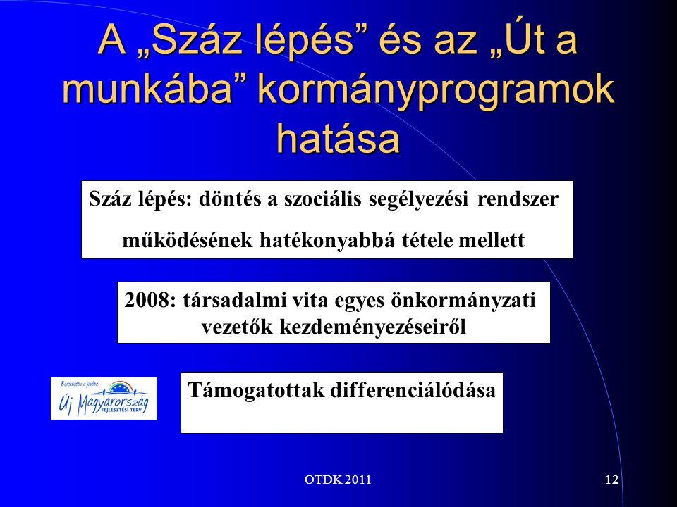"""OTDK 201112 A """"Száz lépés és az """"Út a munkába kormányprogramok hatása Száz lépés: döntés a szociális segélyezési rendszer működésének hatékonyabbá tétele mellett 2008: társadalmi vita egyes önkormányzati vezetők kezdeményezéseiről Támogatottak differenciálódása"""