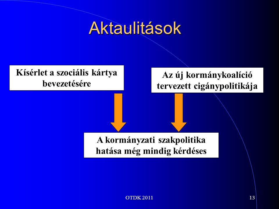 OTDK 201113 Aktaulitások Kísérlet a szociális kártya bevezetésére Az új kormánykoalíció tervezett cigánypolitikája A kormányzati szakpolitika hatása még mindig kérdéses