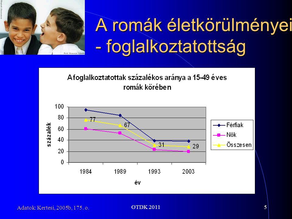OTDK 20116 A rendszeres szociális ellátás jellemzői Galasi-Nagy, 2008, 482. o.