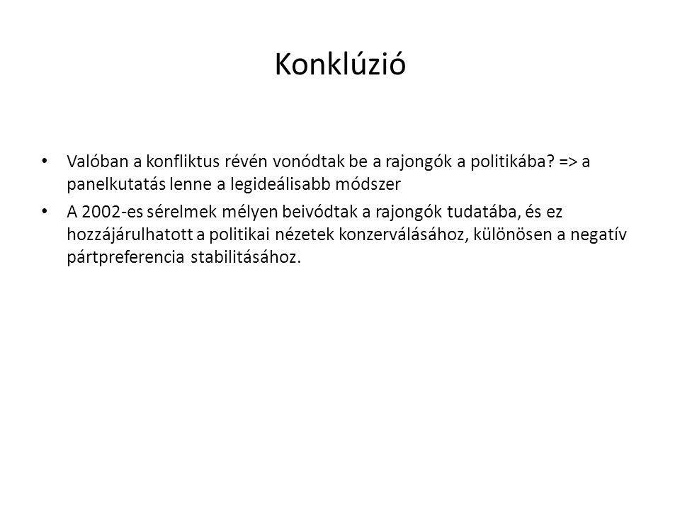 Konklúzió Valóban a konfliktus révén vonódtak be a rajongók a politikába.
