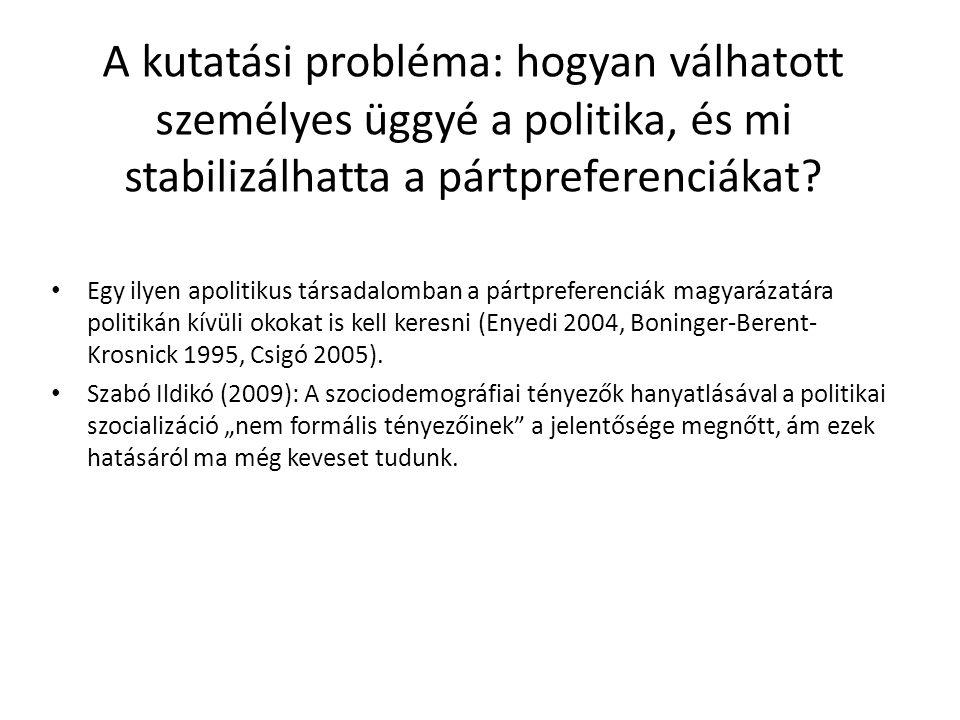 A kutatási probléma: hogyan válhatott személyes üggyé a politika, és mi stabilizálhatta a pártpreferenciákat.