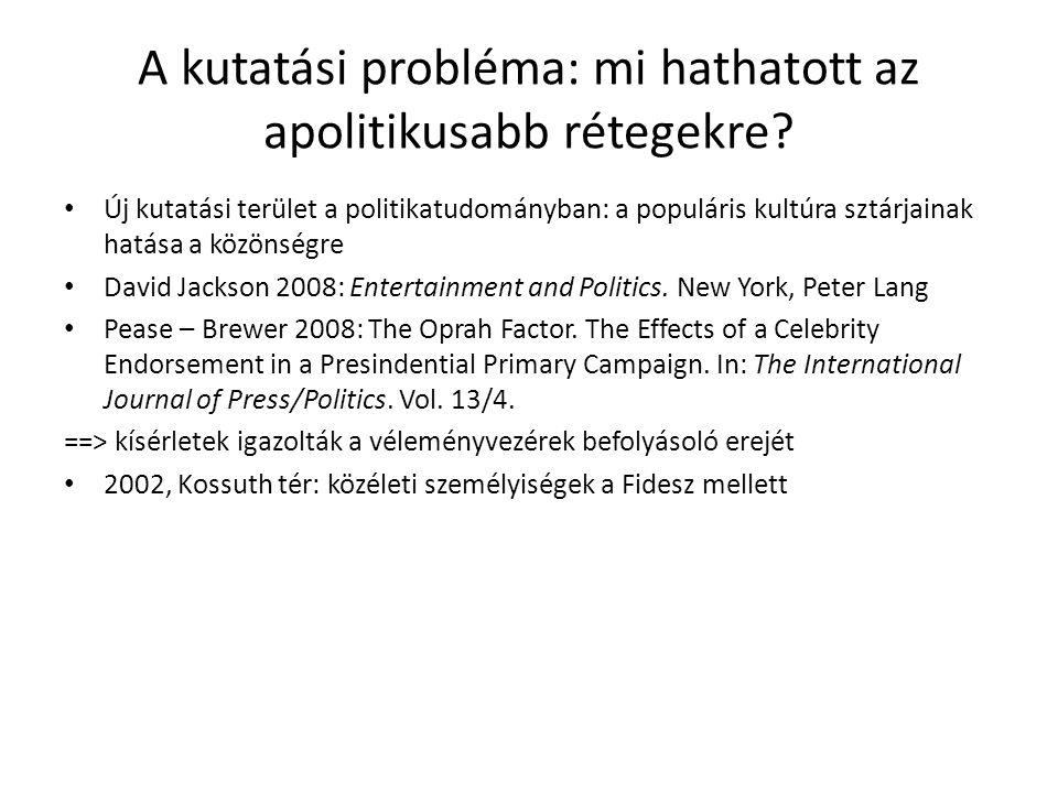 A kutatási probléma: mi hathatott az apolitikusabb rétegekre.