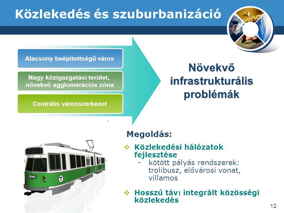Közlekedés és szuburbanizáció 12 Alacsony beépítettségű város Nagy közigazgatási terület, növekvő agglomerációs zóna Centrális városszerkezet Növekvő infrastrukturális problémák Megoldás:  Közlekedési hálózatok fejlesztése - kötött pályás rendszerek: trolibusz, elővárosi vonat, villamos  Hosszú táv: integrált közösségi közlekedés