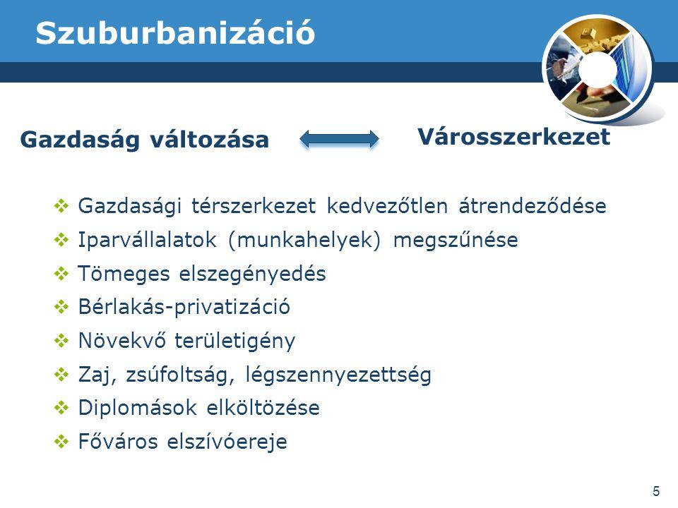 Szuburbanizáció 5 Gazdaság változása Városszerkezet  Gazdasági térszerkezet kedvezőtlen átrendeződése  Iparvállalatok (munkahelyek) megszűnése  Tömeges elszegényedés  Bérlakás-privatizáció  Növekvő területigény  Zaj, zsúfoltság, légszennyezettség  Diplomások elköltözése  Főváros elszívóereje