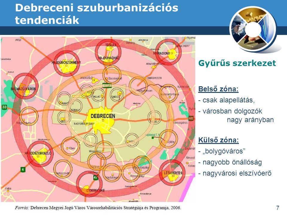 """Debreceni szuburbanizációs tendenciák 7 Gyűrűs szerkezet Belső zóna: - csak alapellátás, - városban dolgozók nagy arányban Külső zóna: - """"bolygóváros - nagyobb önállóság - nagyvárosi elszívóerő"""