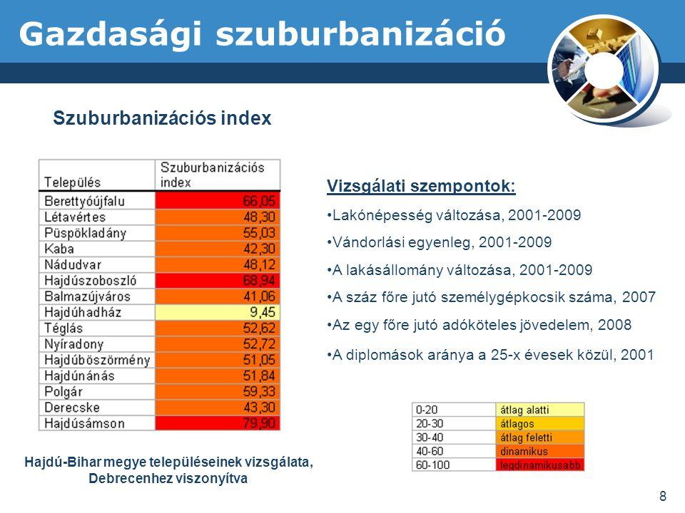 Debrecen empirikus úton kijelölt vonzáskörzete 9 Forrás: SÜLI-ZAKAR I.-TEPERICS K.- EKÉNÉ ZAMÁRDI I.- KOZMA G.