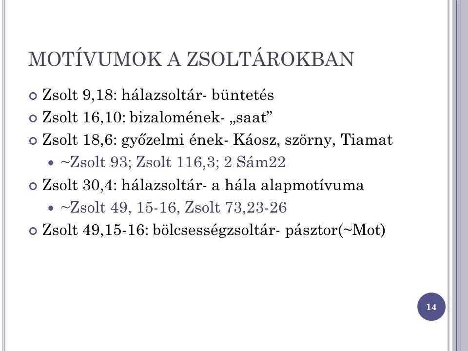"""MOTÍVUMOK A ZSOLTÁROKBAN Zsolt 9,18: hálazsoltár- büntetés Zsolt 16,10: bizalomének- """"saat Zsolt 18,6: győzelmi ének- Káosz, szörny, Tiamat ~Zsolt 93; Zsolt 116,3; 2 Sám22 Zsolt 30,4: hálazsoltár- a hála alapmotívuma ~Zsolt 49, 15-16, Zsolt 73,23-26 Zsolt 49,15-16: bölcsességzsoltár- pásztor(~Mot) 14"""