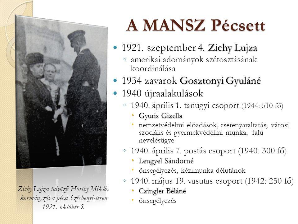 A MANSZ Pécsett Zichy Lujza 1921. szeptember 4. Zichy Lujza ◦ amerikai adományok szétosztásának koordinálása Gosztonyi Gyuláné 1934 zavarok Gosztonyi