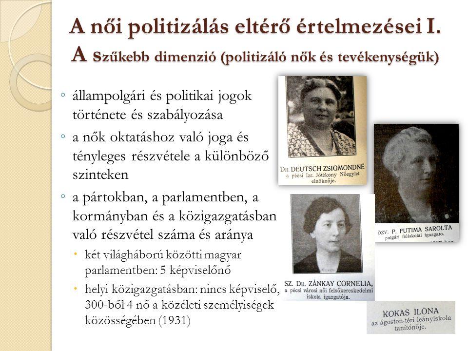 A női politizálás eltérő értelmezései I. A s zűkebb dimenzió (politizáló nők és tevékenységük) ◦ állampolgári és politikai jogok története és szabályo