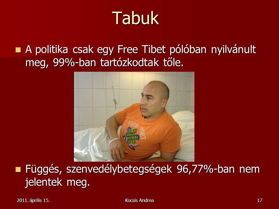 2011. április 15.Kocsis Andrea17Tabuk A politika csak egy Free Tibet pólóban nyilvánult meg, 99%-ban tartózkodtak tőle. A politika csak egy Free Tibet