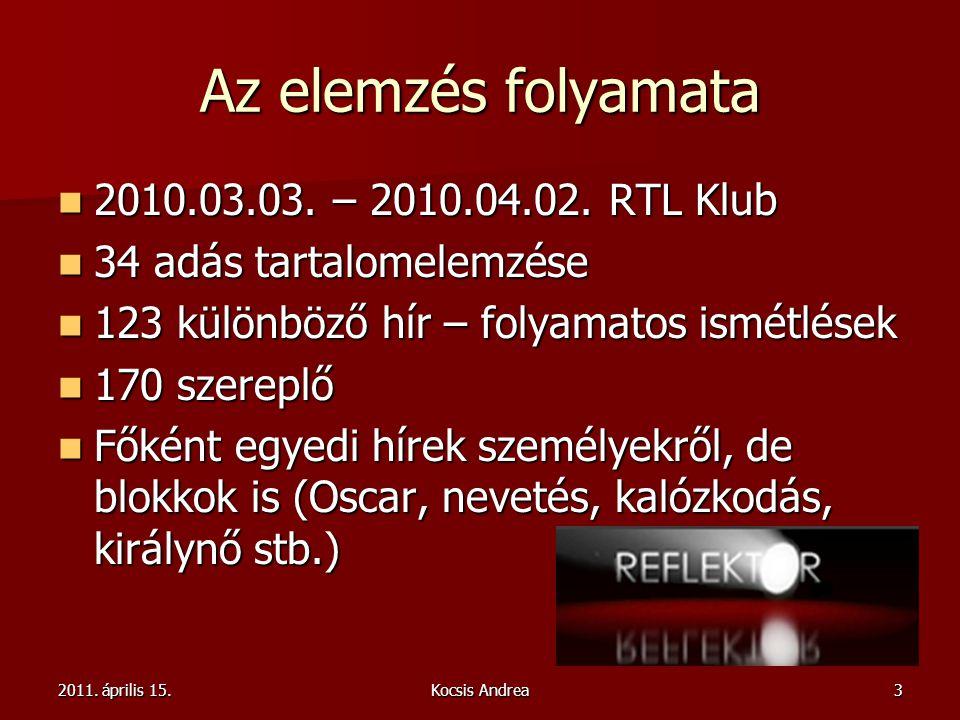 2011. április 15.Kocsis Andrea3 Az elemzés folyamata 2010.03.03. – 2010.04.02. RTL Klub 2010.03.03. – 2010.04.02. RTL Klub 34 adás tartalomelemzése 34