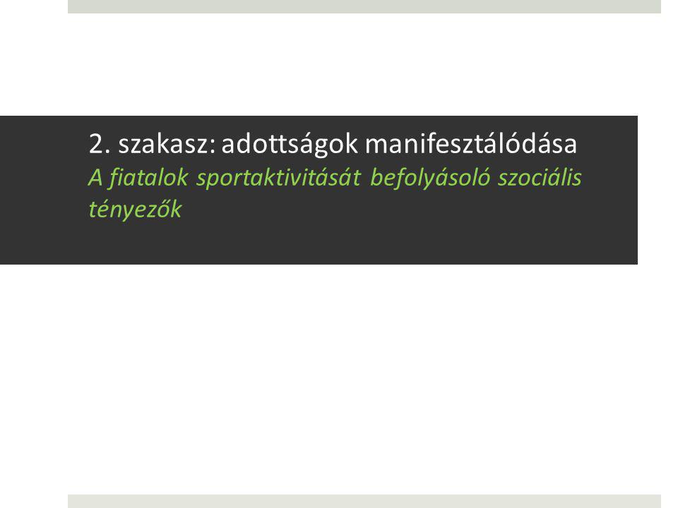2. szakasz: adottságok manifesztálódása A fiatalok sportaktivitását befolyásoló szociális tényezők