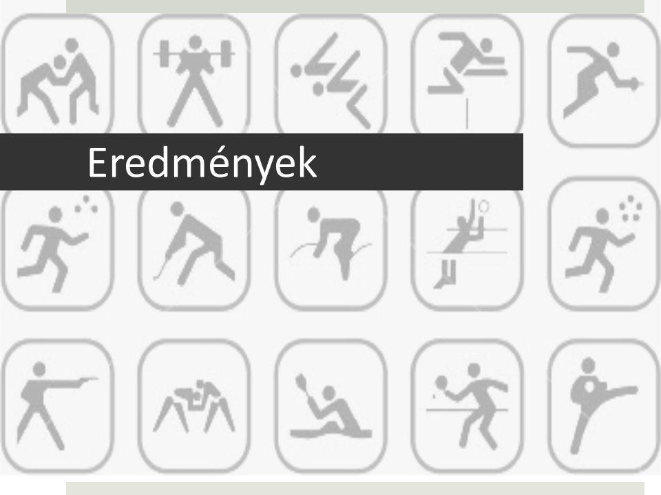 """3. szakasz:""""szűrés , tesztelés Sport motivációk a rendszeres sporttevékenység időszakában"""