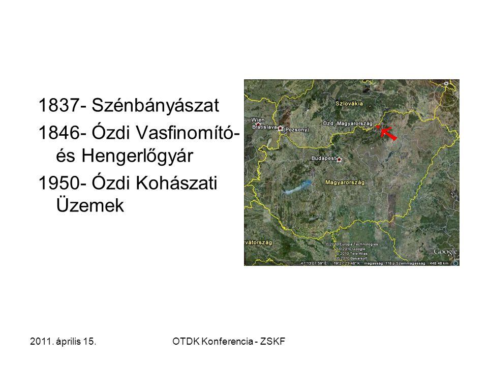 2011. április 15.OTDK Konferencia - ZSKF Rendszerváltás Halmozódó Problémák