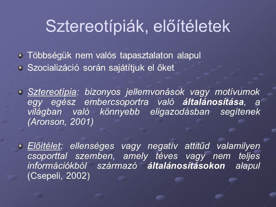 Sztereotípiák, előítéletek Többségük nem valós tapasztalaton alapul Szocializáció során sajátítjuk el őket Sztereotípia: bizonyos jellemvonások vagy m