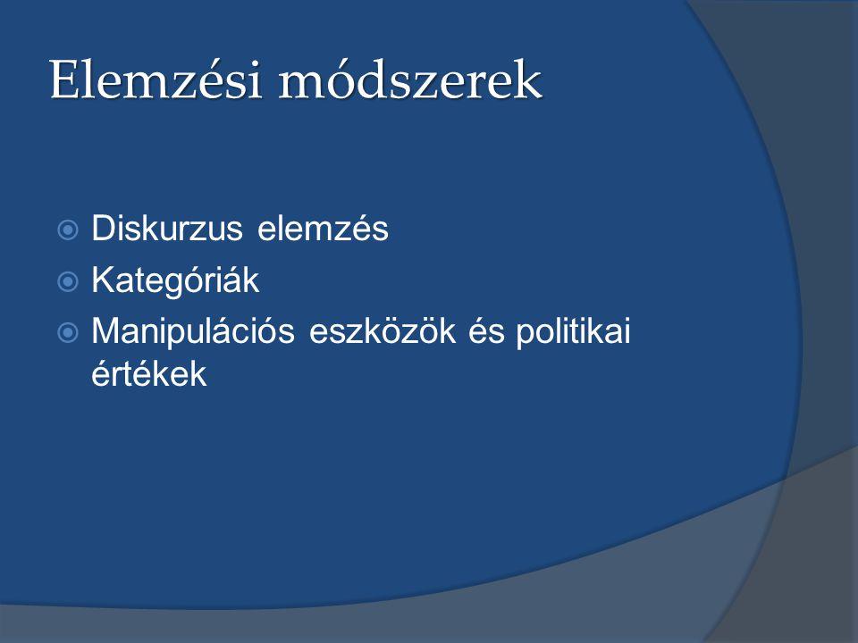 Elemzési módszerek  Diskurzus elemzés  Kategóriák  Manipulációs eszközök és politikai értékek
