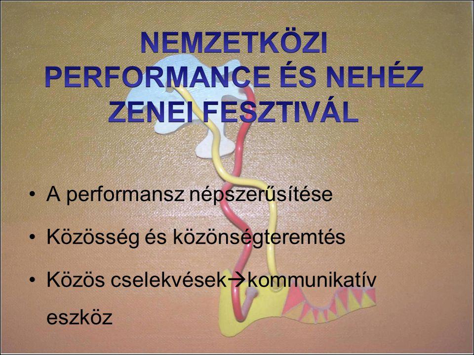 A performansz népszerűsítése Közösség és közönségteremtés Közös cselekvések  kommunikatív eszköz