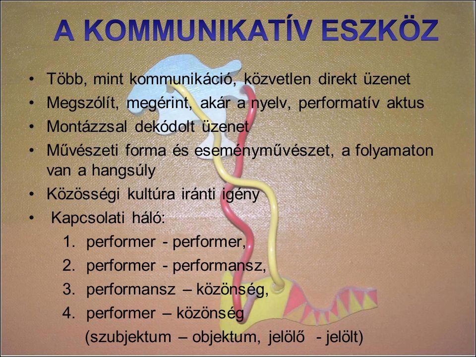 Több, mint kommunikáció, közvetlen direkt üzenet Megszólít, megérint, akár a nyelv, performatív aktus Montázzsal dekódolt üzenet Művészeti forma és eseményművészet, a folyamaton van a hangsúly Közösségi kultúra iránti igény Kapcsolati háló: 1.performer - performer, 2.performer - performansz, 3.performansz – közönség, 4.performer – közönség (szubjektum – objektum, jelölő - jelölt)