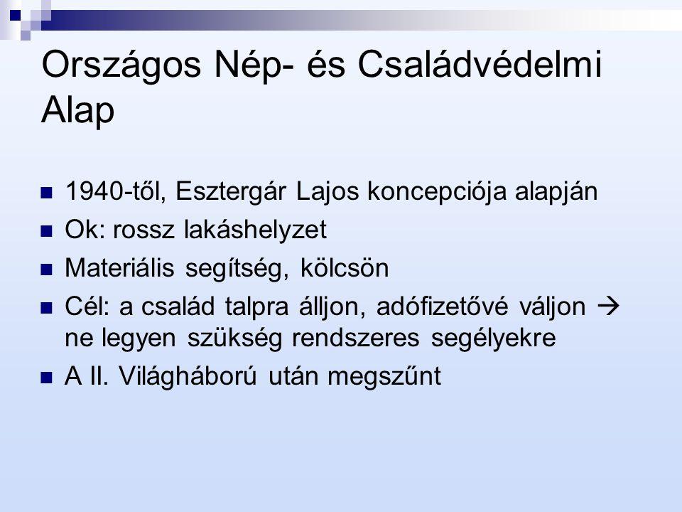 Országos Nép- és Családvédelmi Alap 1940-től, Esztergár Lajos koncepciója alapján Ok: rossz lakáshelyzet Materiális segítség, kölcsön Cél: a család ta