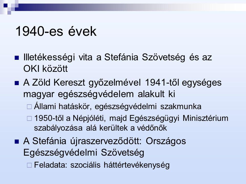 1940-es évek Illetékességi vita a Stefánia Szövetség és az OKI között A Zöld Kereszt győzelmével 1941-től egységes magyar egészségvédelem alakult ki 