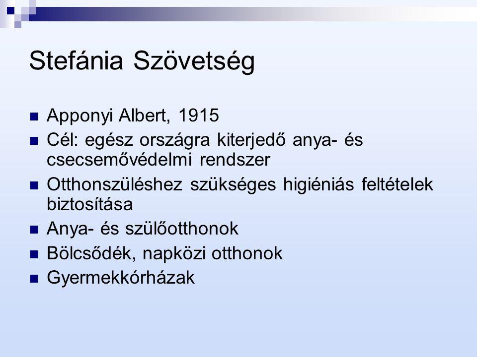 Stefánia Szövetség Apponyi Albert, 1915 Cél: egész országra kiterjedő anya- és csecsemővédelmi rendszer Otthonszüléshez szükséges higiéniás feltételek