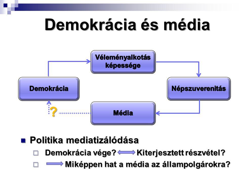 Demokrácia és média Politika mediatizálódása Politika mediatizálódása  Demokrácia vége.