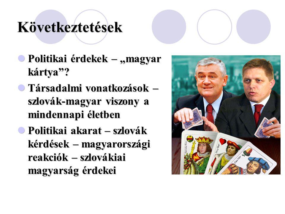 """Következtetések Politikai érdekek – """"magyar kártya""""? Politikai érdekek – """"magyar kártya""""? Társadalmi vonatkozások – szlovák-magyar viszony a mindennap"""