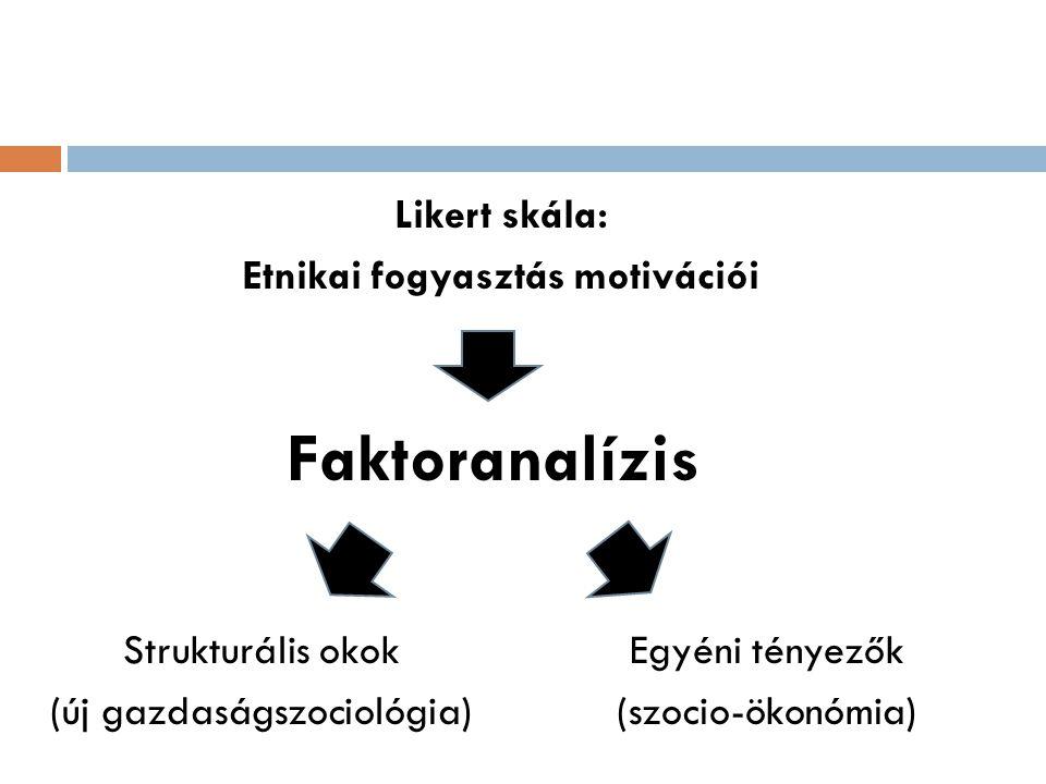 Likert skála: Etnikai fogyasztás motivációi Faktoranalízis Strukturális okok (új gazdaságszociológia) Egyéni tényezők (szocio-ökonómia)