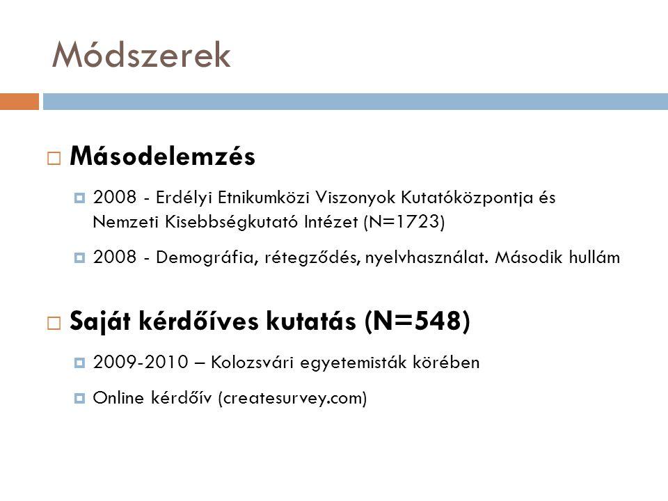 Módszerek  Másodelemzés  2008 - Erdélyi Etnikumközi Viszonyok Kutatóközpontja és Nemzeti Kisebbségkutató Intézet (N=1723)  2008 - Demográfia, rétegződés, nyelvhasználat.