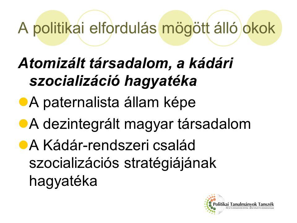 A politikai elfordulás mögött álló okok Atomizált társadalom, a kádári szocializáció hagyatéka A paternalista állam képe A dezintegrált magyar társada