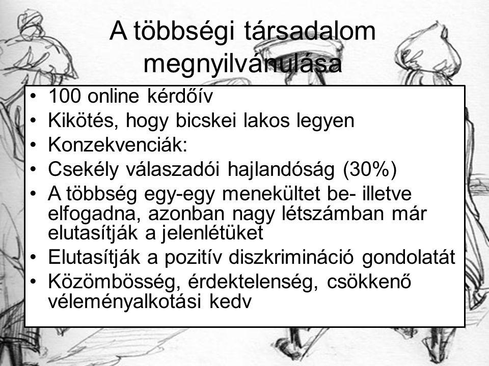 A többségi társadalom megnyilvánulása 100 online kérdőív Kikötés, hogy bicskei lakos legyen Konzekvenciák: Csekély válaszadói hajlandóság (30%) A több