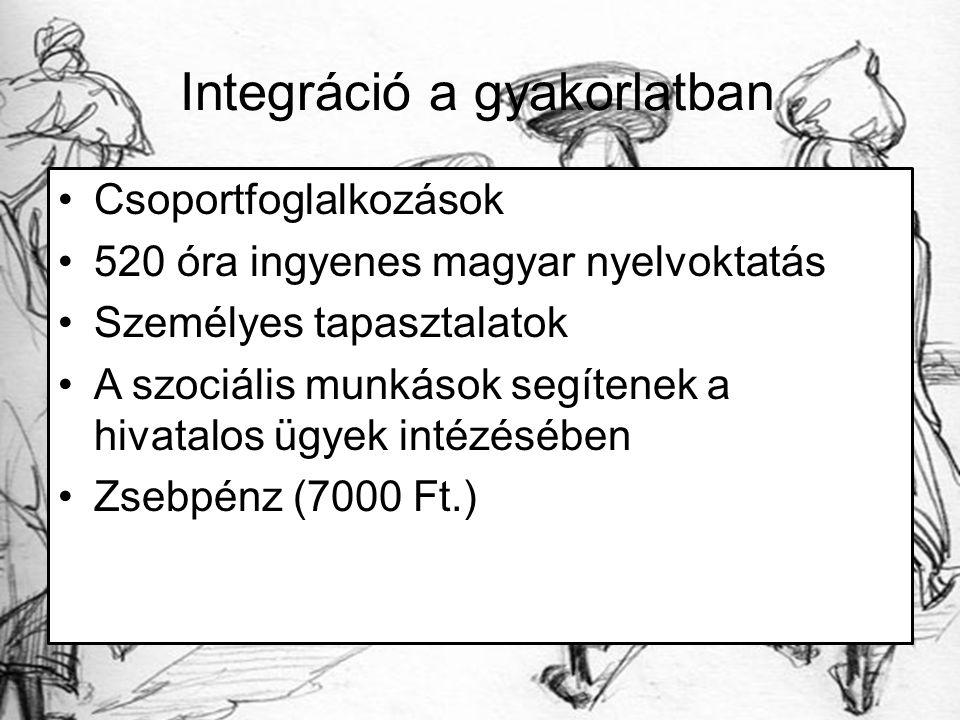 Integráció a gyakorlatban Csoportfoglalkozások 520 óra ingyenes magyar nyelvoktatás Személyes tapasztalatok A szociális munkások segítenek a hivatalos ügyek intézésében Zsebpénz (7000 Ft.)
