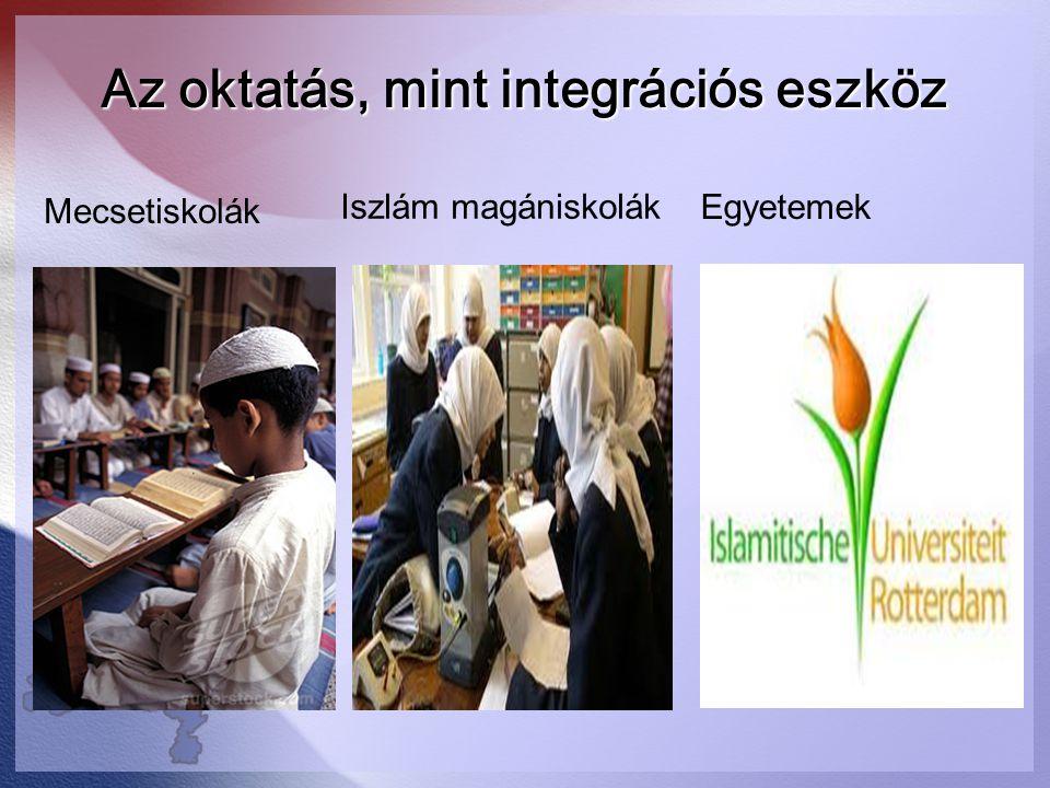 Az oktatás, mint integrációs eszköz Mecsetiskolák Iszlám magániskolák Egyetemek