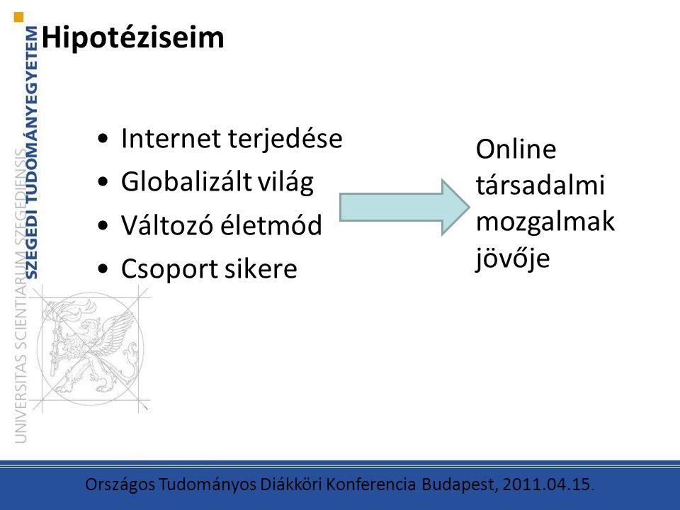 Országos Tudományos Diákköri Konferencia Budapest, 2011.04.15. Hipotéziseim Internet terjedése Globalizált világ Változó életmód Csoport sikere Online