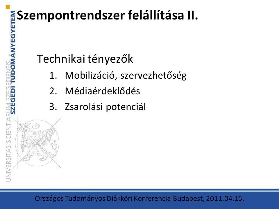 Szempontrendszer felállítása II. Technikai tényezők 1.Mobilizáció, szervezhetőség 2.Médiaérdeklődés 3.Zsarolási potenciál Országos Tudományos Diákköri