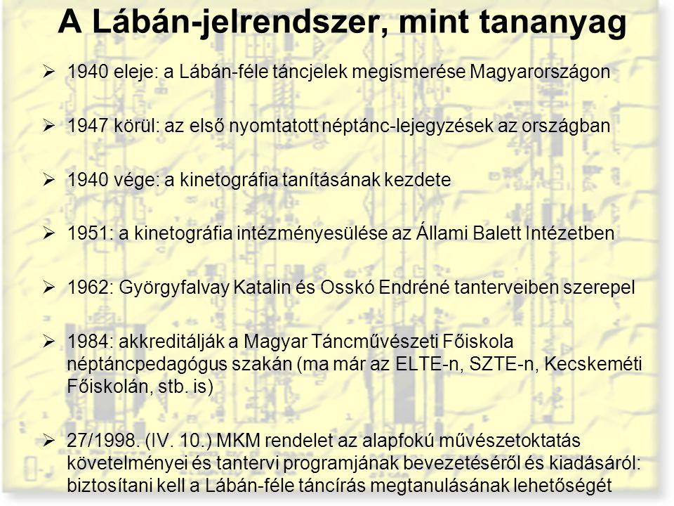 A Lábán-jelrendszer, mint tananyag  1940 eleje: a Lábán-féle táncjelek megismerése Magyarországon  1947 körül: az első nyomtatott néptánc-lejegyzése