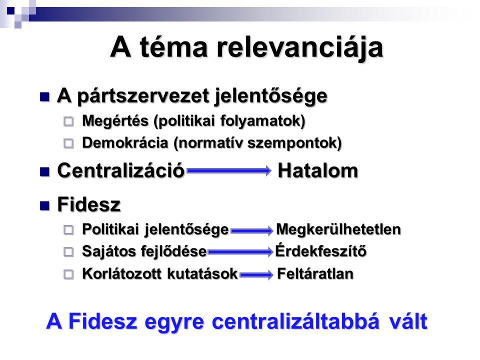 A téma relevanciája A Fidesz egyre centralizáltabbá vált A pártszervezet jelentősége A pártszervezet jelentősége  Megértés (politikai folyamatok)  Demokrácia (normatív szempontok) Centralizáció Hatalom Centralizáció Hatalom Fidesz Fidesz  Politikai jelentősége Megkerülhetetlen  Sajátos fejlődése Érdekfeszítő  Korlátozott kutatások Feltáratlan