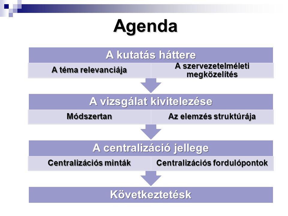 AgendaKövetkeztetésk A centralizáció jellege Centralizációs minták Centralizációs fordulópontok A vizsgálat kivitelezése Módszertan Az elemzés struktúrája A kutatás háttere A téma relevanciája A szervezetelméleti megközelítés